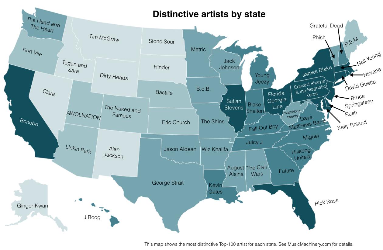 Artistas destaque EUA