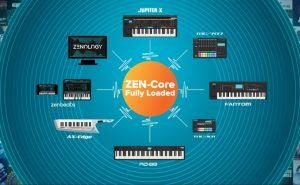 roland zen core fully loaded